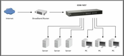 Level One GSW-1657